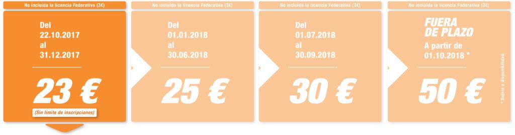 Precios medio maratón valencia 2018