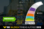 salida-10k-valencia-trinidad-alfonso