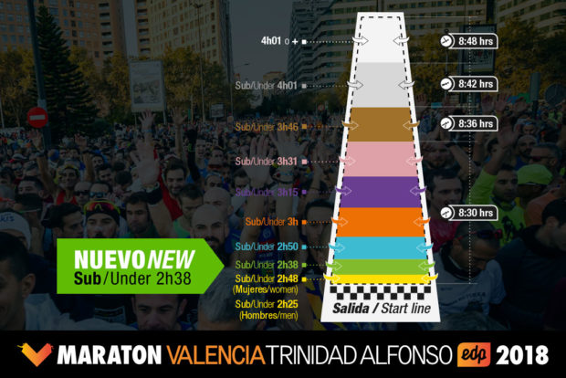 salida-maraton-valencia-2018
