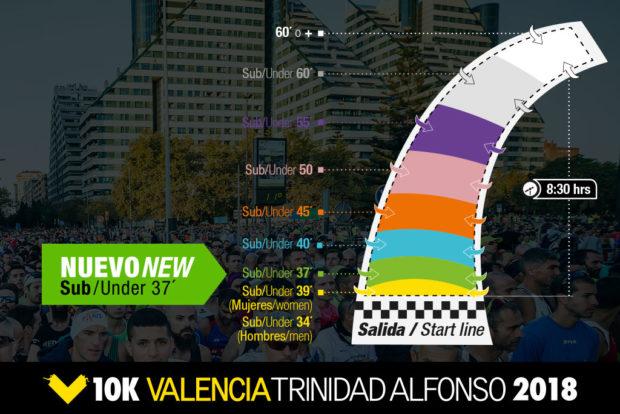 cajon-10k-valencia