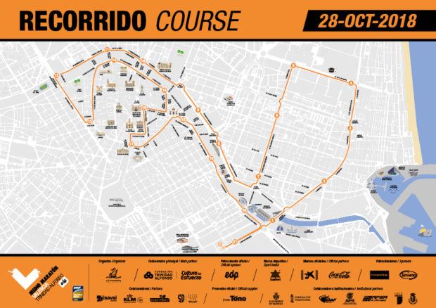 Percorso Mezza Maratona Valencia