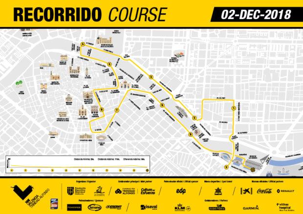 Recorrido Plano 10K Valencia Maratón