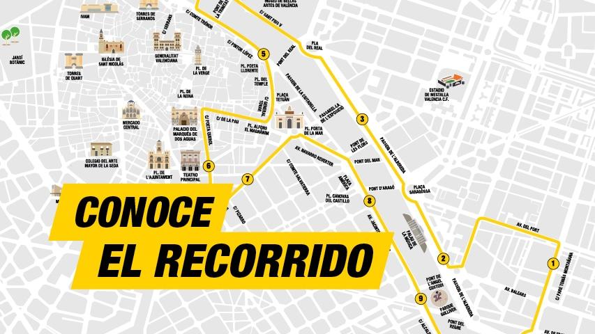Recorrido 10K Valencia