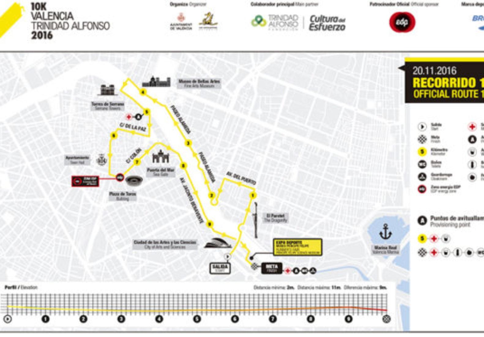 20161103_plano_maraton_recorrido_10k-620×372