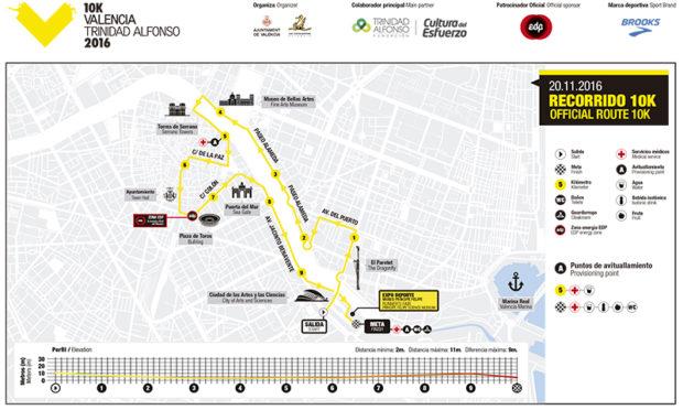 20161103_plano_maraton_recorrido_10k