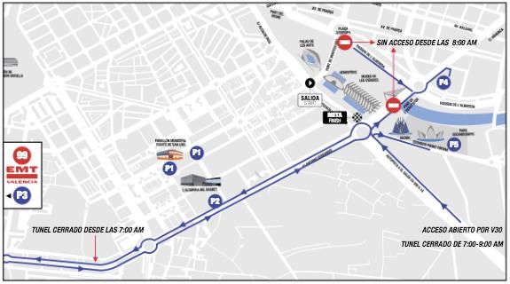 Valencia Marathon – Car Parks