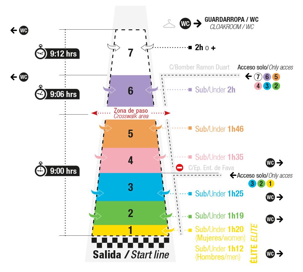 plan media maraton sub 1 30