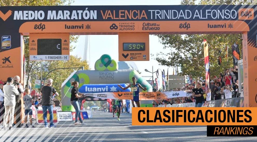 Clasificaciones Medio Maraton Valencia