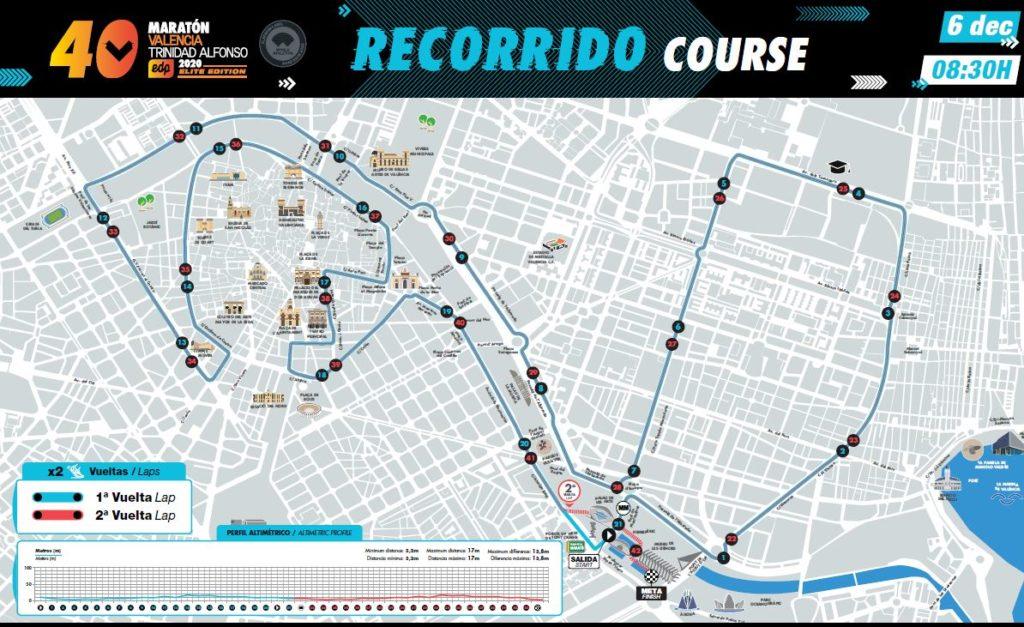 recorrido maratón valencia 2020