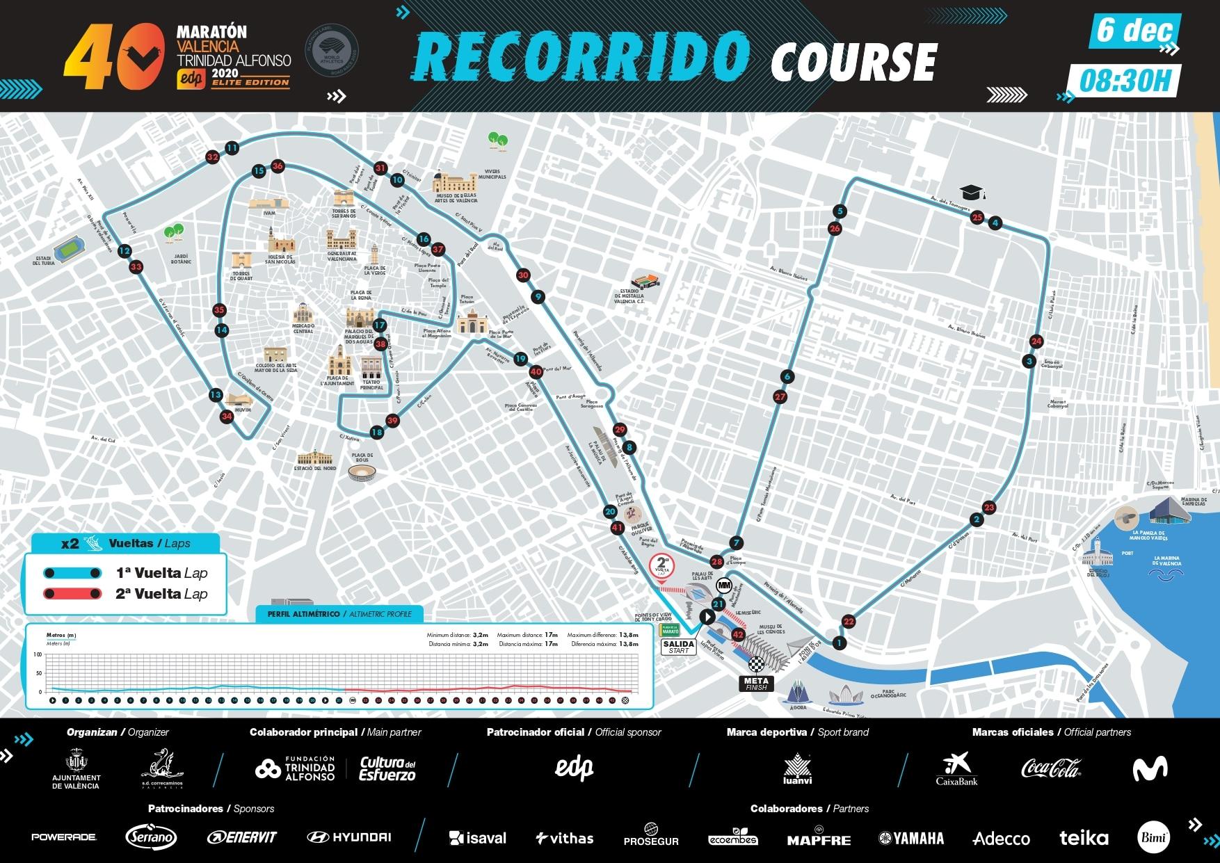 Maraton_Recorrido